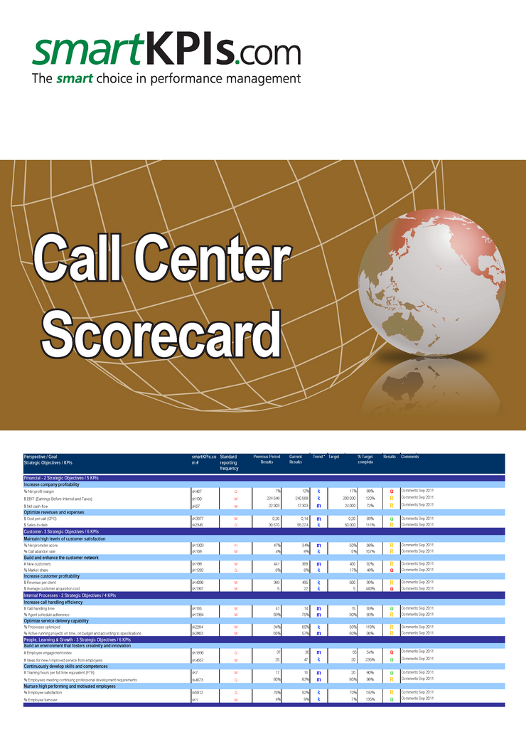 call center scorecard template index of wp content uploads toolkits
